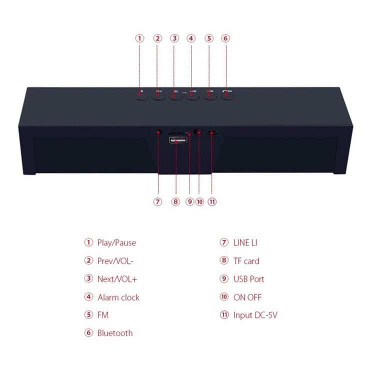 Symrun Sardine Sdy-019 Hifi Portable Bluetooth Speaker 10w Fm ...