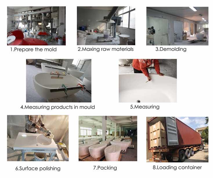 工場供給現代浴室アクリル固体表面ホテルウォールハング洗面シンク
