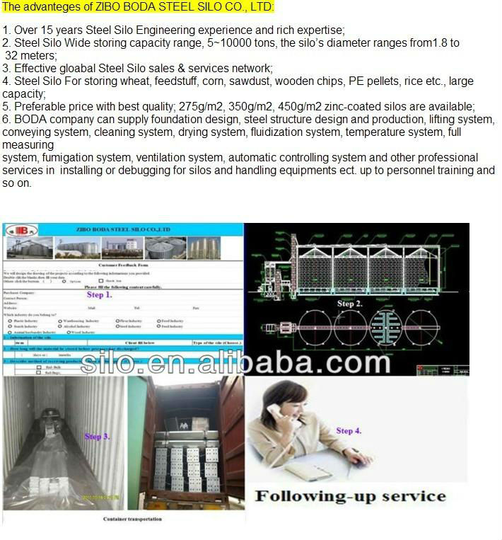 TCQY series Cylinder Intake Cleaning Sieve system for grain storage silos to seperate impurities away
