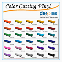 Dero Application Film/Transfer Vinyl With Base Paper
