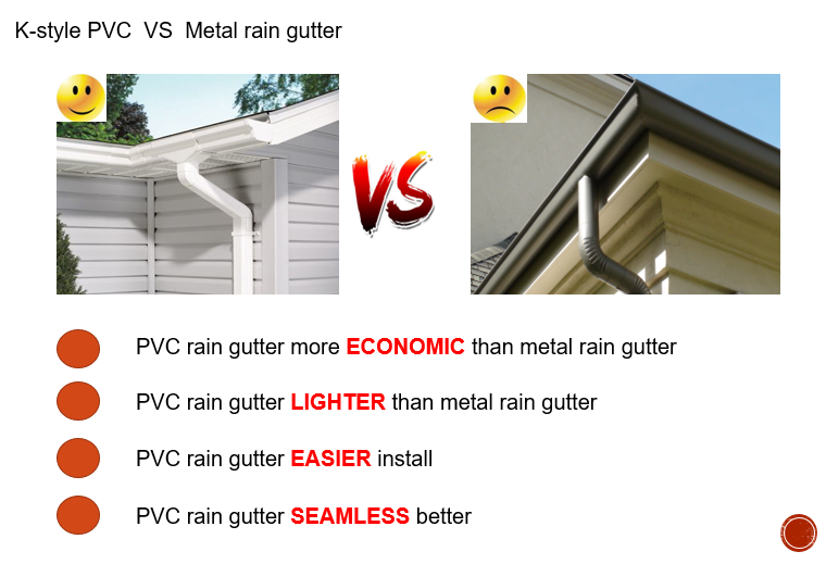 Asa Coating Brown Black Pvc Rain Collector System Colored
