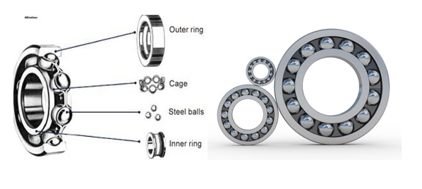 inch size miniature bearing r16 r16 2rs r16z with size 25 4x50 8x12 7mm for reduction box