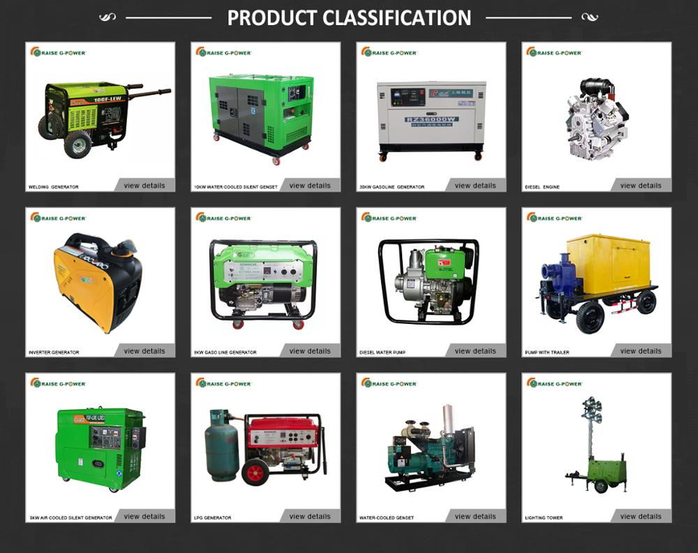 gasoline Generators with Good Quality Engine