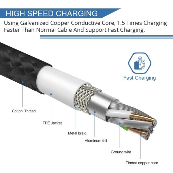 Beliebte produkte 2019 beste verkauf 3 in 1 usb micro typ C schnelle kabel 3,0 magnetic charging kabel usb android daten kabel