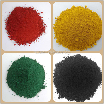 Iron Oxide Pigment red /iron oxide red pigment fe2o3/Iron Oxide Red/Widely Used red Iron Oxide