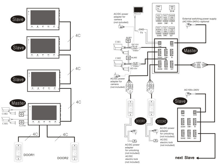 commax door bell wiring diagram