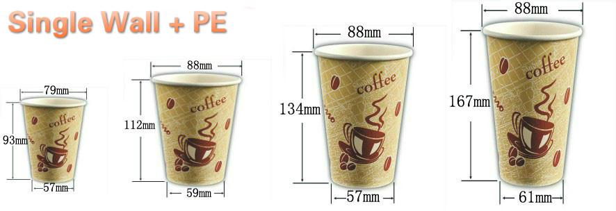 Paper Cup Er