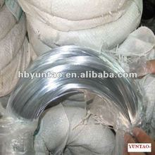 Soft Galvanized Iron Binding Wire Factory