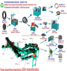 Tire Recycling Business for Sale / waste tire recycling / recycling factory