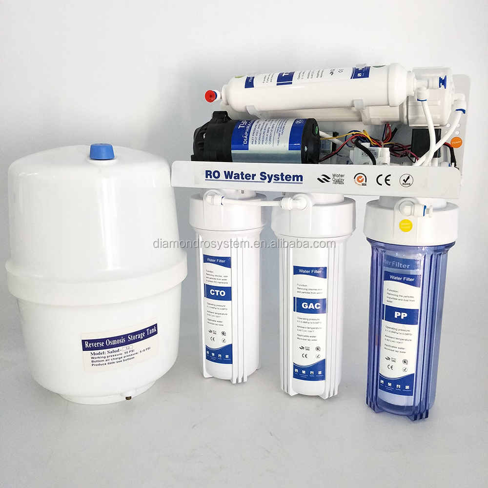 research paper on water purification If you are giving a presentation about an environmental health topic or just looking for general information about environmental health research or the institute, this page will help.