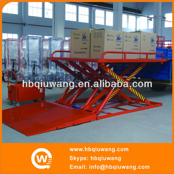 Container loading unloading lift equipment