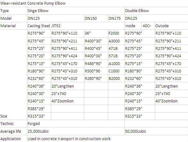 OEM supplier concrete pump 90 degree pipe bend