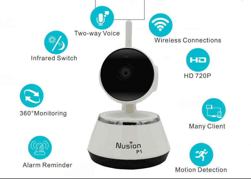 Rotatable Alarming Security System with wireless hidden ip camera ip camera rohs