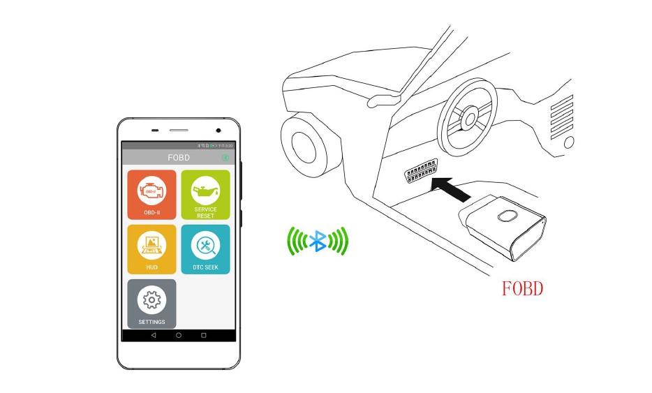 FCAR FOBD ODBII/EOBD Bluetooth diagnostic scanner for 1996 and newer cars service reset tool free app update Android iOS