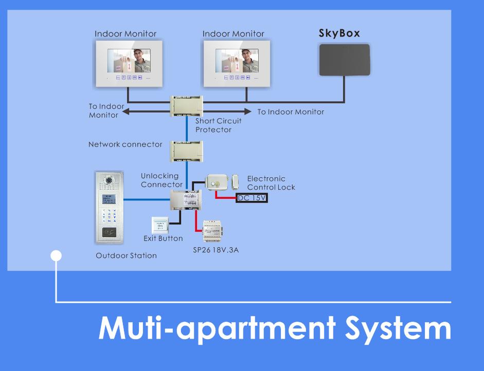 HTB1NzufKVXXXXXXaXXX760XFXXXI remotely unlocking multi apartment video intercom system buy multi apartment video door phone wiring diagram at bakdesigns.co