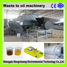 waste tire plastic rubber recycling machine with CE automatic welding and x-ray testing