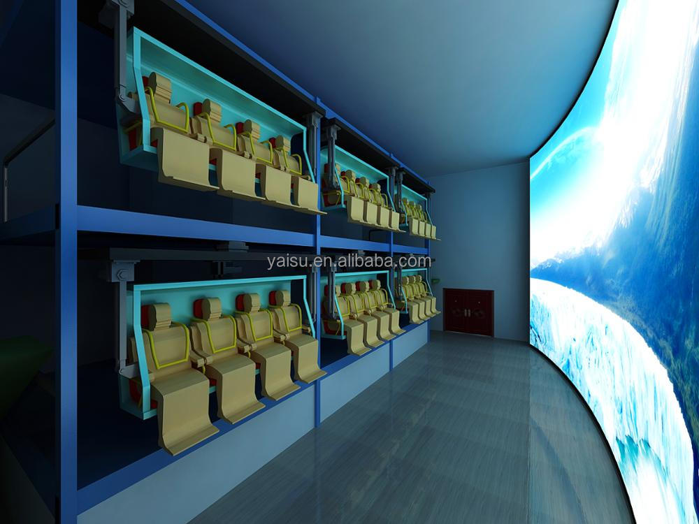 4d theater systems
