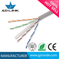 cat 6 utp cable specification manufacturers