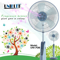 Buy 16 inch electric wall fan air in China on Alibaba.com
