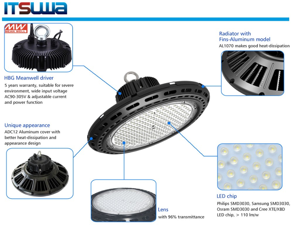 New Ufo Round 280w 300w Smd Led High Bay Light With Meanwell Led ...
