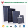 SOLAR PANELS SALE FOR YOUR HOME