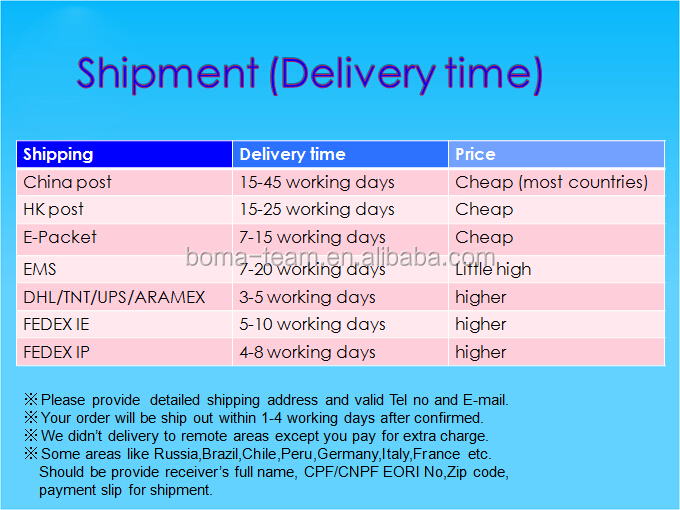 Printer Spare Parts Refillable Bulk Ciss System With Arc Chips Pgi-325 Cli-326 for Can0n Ip4830 Mg5230 Mg5130 Mg6130 Mg8130 Mx883 Ix6530 Printers