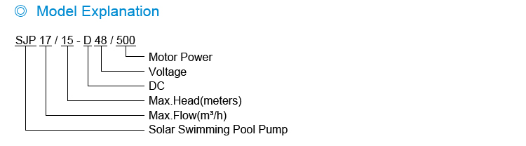 Australia 48V 72V 500W 900W 1200W solar powered brushless dc swimming pool circulation pump motor with mppt solar charge control