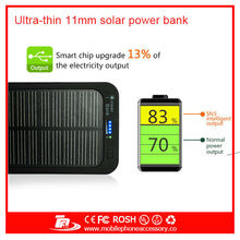 solar mobile charger for digital products