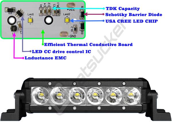 de una hilera w barra de luz led cree led barra de luz accesorios de