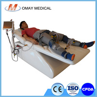 ECP therapy enhanced blood flow and improve quality of life