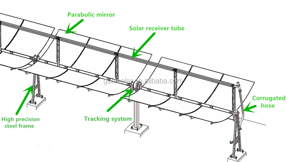 Solar Heating Tubes Double End Open Absorber Tube Of