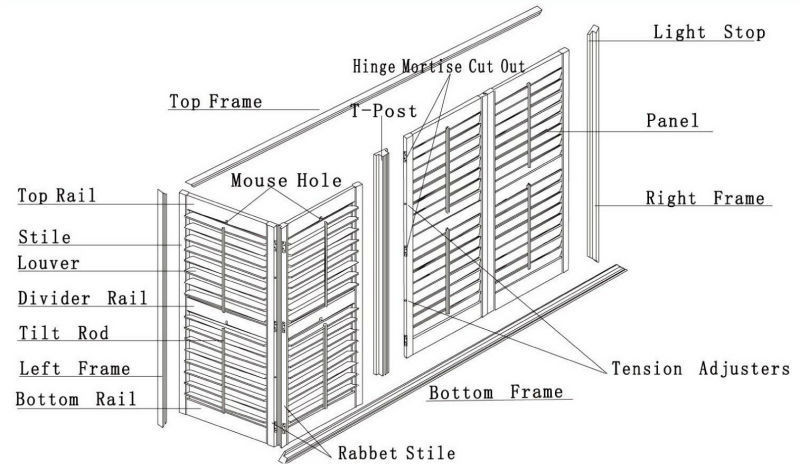 Living room wooden pvc window security plantation shutter