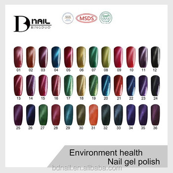 Color Chart Of Cat Eyes Magnetic Gel Polsih Uv Nail Polish Supplies 84 Colors