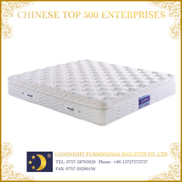 Supply bulk queen size memory high density foam mattress