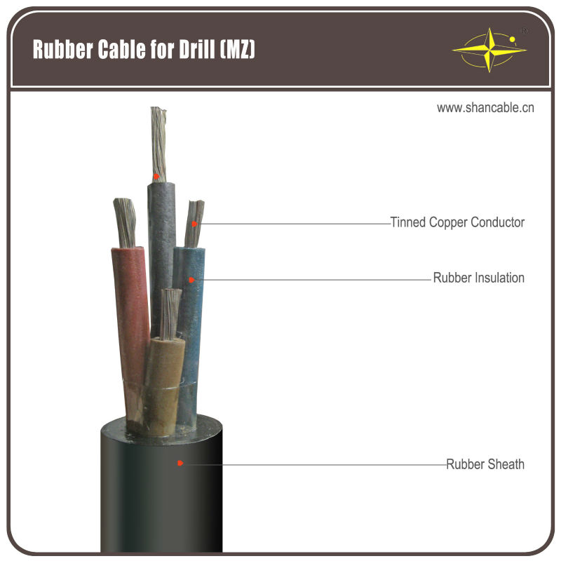 0.66/1.14kv Mining cable / Rubber Sheathed Flexible fire-resistance coal mine cables