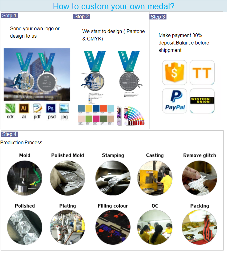 cheap customized France design sports plating blank metal medals