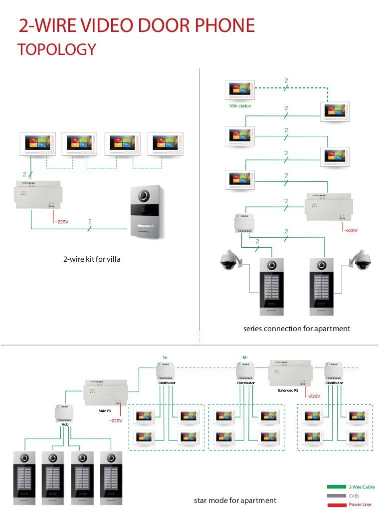 2018 Most Popular Multi Apartment Video Intercom System View High Building Wiring Diagram
