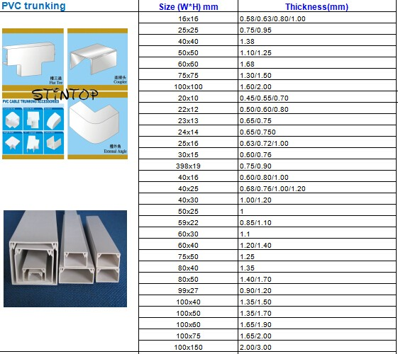 Stintop Plastic Cable Duct Pvc Trunking Conduit Fitting