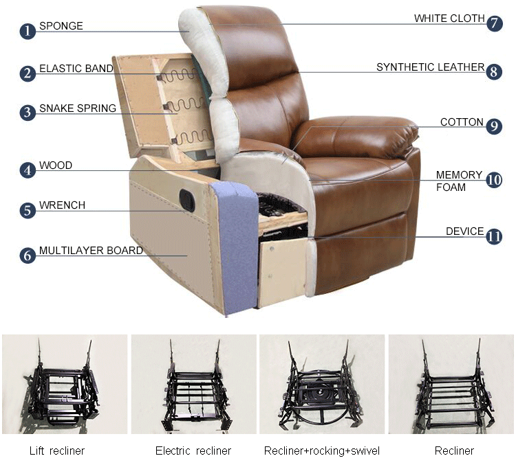Modern Design Living Room Chair Electric Lift Recliner