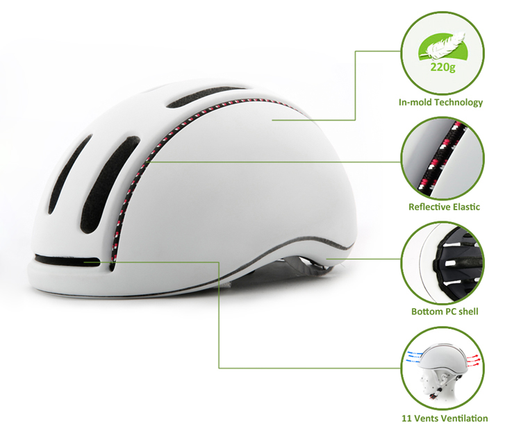 Electric Bike Helmet AU-BH13 Details 7