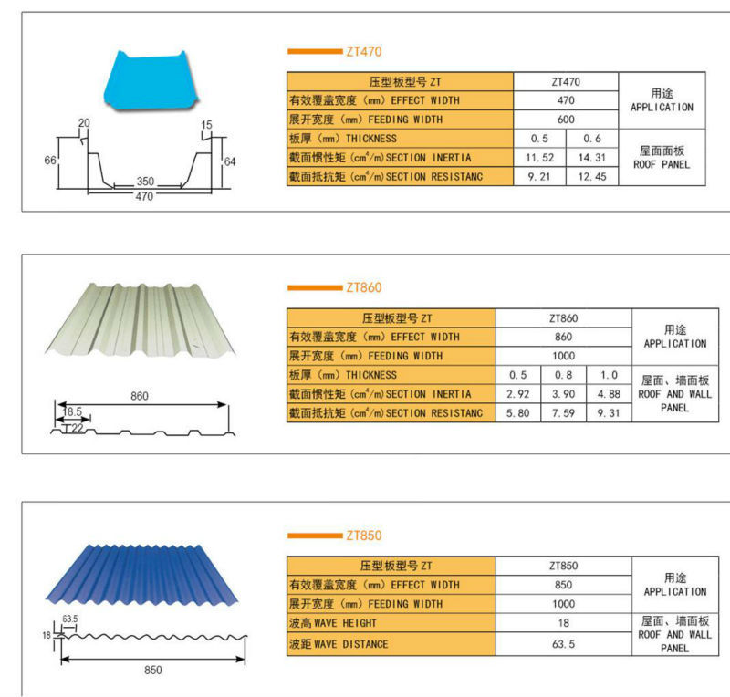 2014 Aluminium Zinc Roof Sheet Price In Nigeria Nigeria