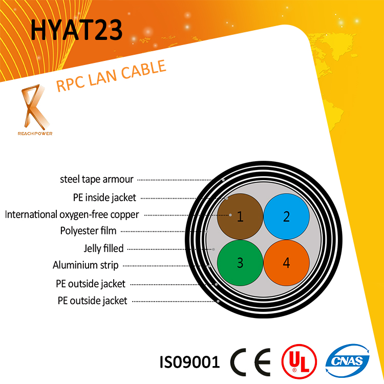 Professional Cat3 Color Code For Lan Cable With Low Price And High Quality  - Buy Color Code For Lan Cable,Telephone Cable Color Code,Underground