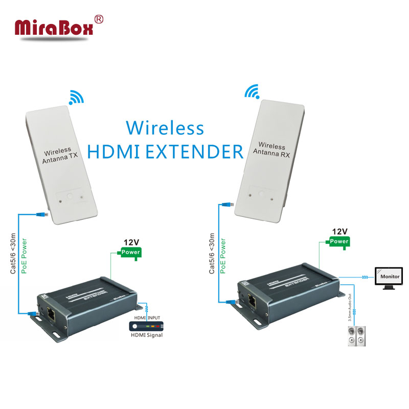 HD Video wireless HDMI extender Wifi Range 150m for Home Entertainment