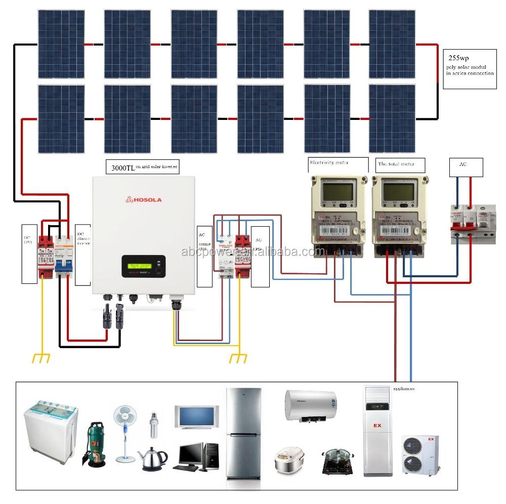 Solar Generator System 1kw 3kw 5kw 10kw 15kw 20kw