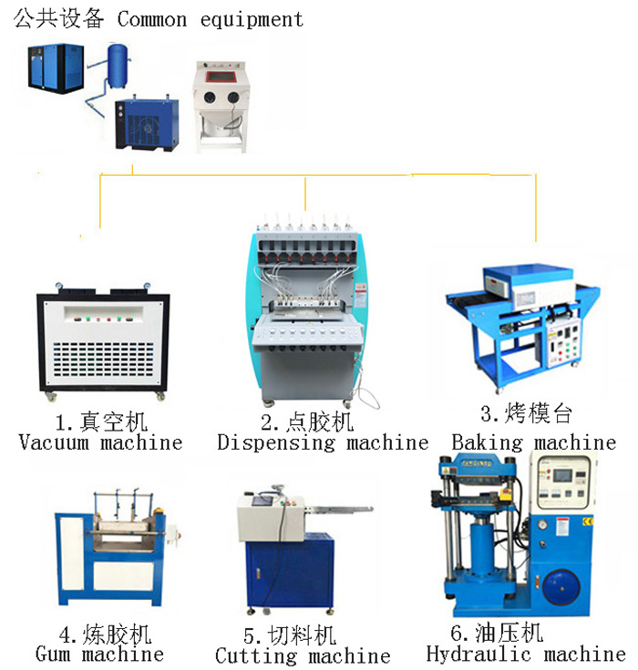 8 silicone production line.jpg