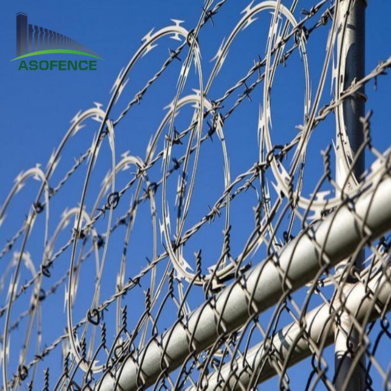 Razor Sharp Wire Wholesale, Wire Suppliers - Alibaba
