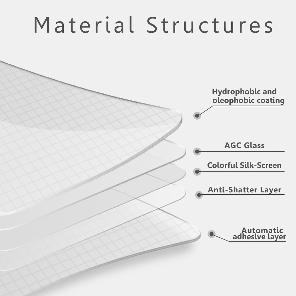 2.5D estilo normal de 9 H de privacidad transparente sin marco de vidrio templado protector de pantalla para nuevo iPhone X 5,8/6,1/ 6,5
