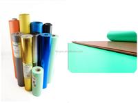 Eco-friendly Closed Cell Foam IXPE Underlay for laminate/hardwood/engineered/vinyl/wpc flooring,acoustic/vapor proof