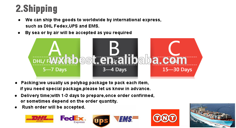 fedex case study harvard Why did fedex's stock price outstrip ups's during the  we will write a custom essay sample on fedex corp vs ups study case  apa mla harvard chicago.