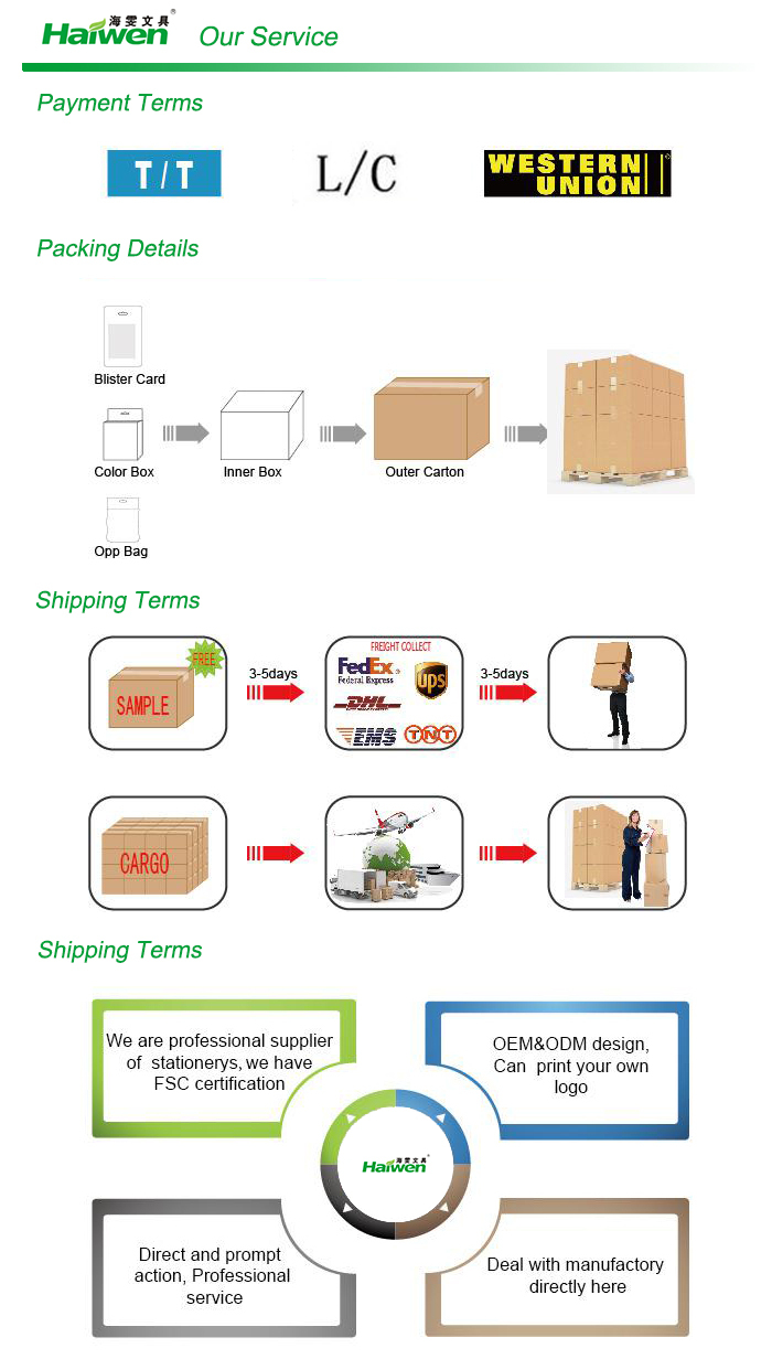 10 unids Eco amigable escritorio niños Mini de plástico personalizar personalizado regalo de papelería de la Escuela de la Oficina niños brújula conjunto estacionario